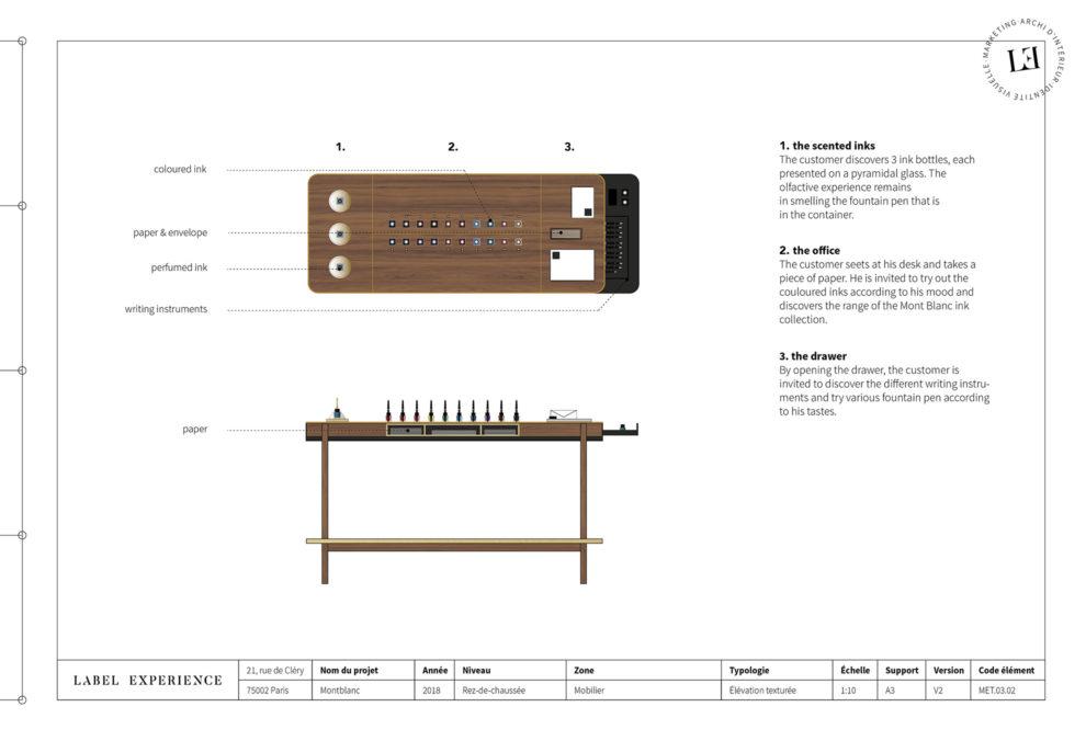 Label Experience : plan détaillé du bureau du Ink Bar Montblanc